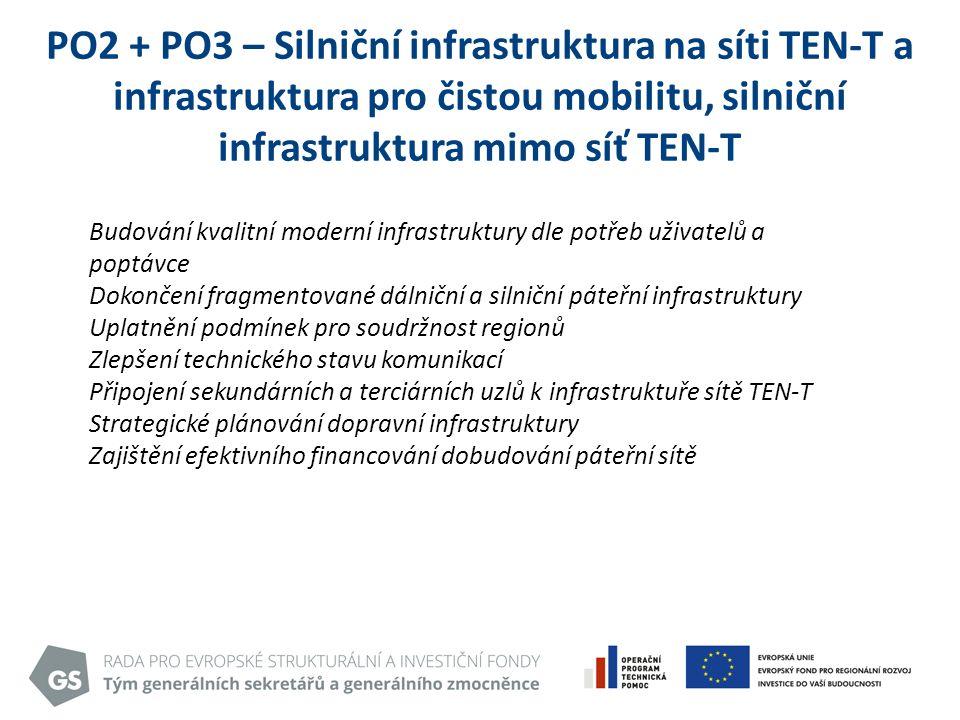 PO2 + PO3 – Silniční infrastruktura na síti TEN-T a infrastruktura pro čistou mobilitu, silniční infrastruktura mimo síť TEN-T Budování kvalitní moderní infrastruktury dle potřeb uživatelů a poptávce Dokončení fragmentované dálniční a silniční páteřní infrastruktury Uplatnění podmínek pro soudržnost regionů Zlepšení technického stavu komunikací Připojení sekundárních a terciárních uzlů k infrastruktuře sítě TEN-T Strategické plánování dopravní infrastruktury Zajištění efektivního financování dobudování páteřní sítě
