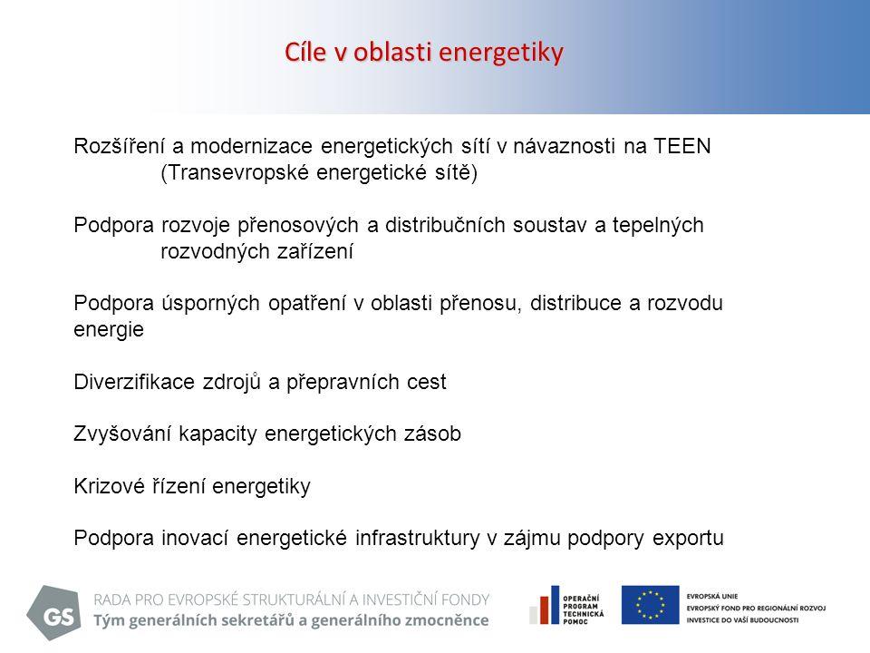 14 Cíle v oblasti energetiky Rozšíření a modernizace energetických sítí v návaznosti na TEEN (Transevropské energetické sítě) Podpora rozvoje přenosových a distribučních soustav a tepelných rozvodných zařízení Podpora úsporných opatření v oblasti přenosu, distribuce a rozvodu energie Diverzifikace zdrojů a přepravních cest Zvyšování kapacity energetických zásob Krizové řízení energetiky Podpora inovací energetické infrastruktury v zájmu podpory exportu