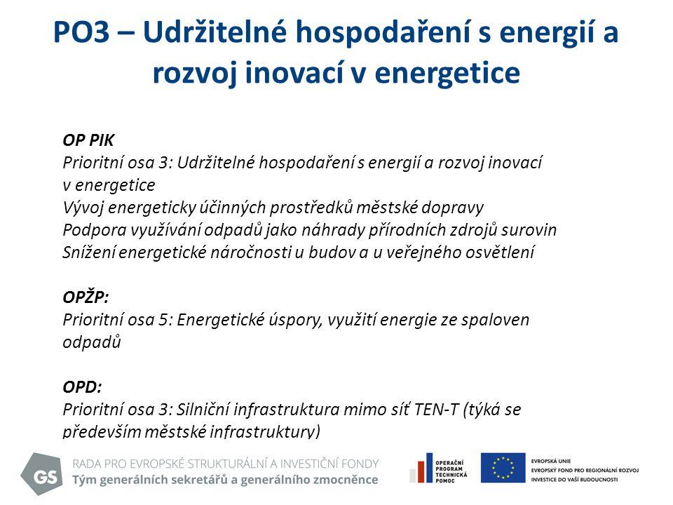 PO3 – Udržitelné hospodaření s energií a rozvoj inovací v energetice OP PIK Prioritní osa 3: Udržitelné hospodaření s energií a rozvoj inovací v energetice Vývoj energeticky účinných prostředků městské dopravy Podpora využívání odpadů jako náhrady přírodních zdrojů surovin Snížení energetické náročnosti u budov a u veřejného osvětlení OPŽP: Prioritní osa 5: Energetické úspory, využití energie ze spaloven odpadů OPD: Prioritní osa 3: Silniční infrastruktura mimo síť TEN-T (týká se především městské infrastruktury)