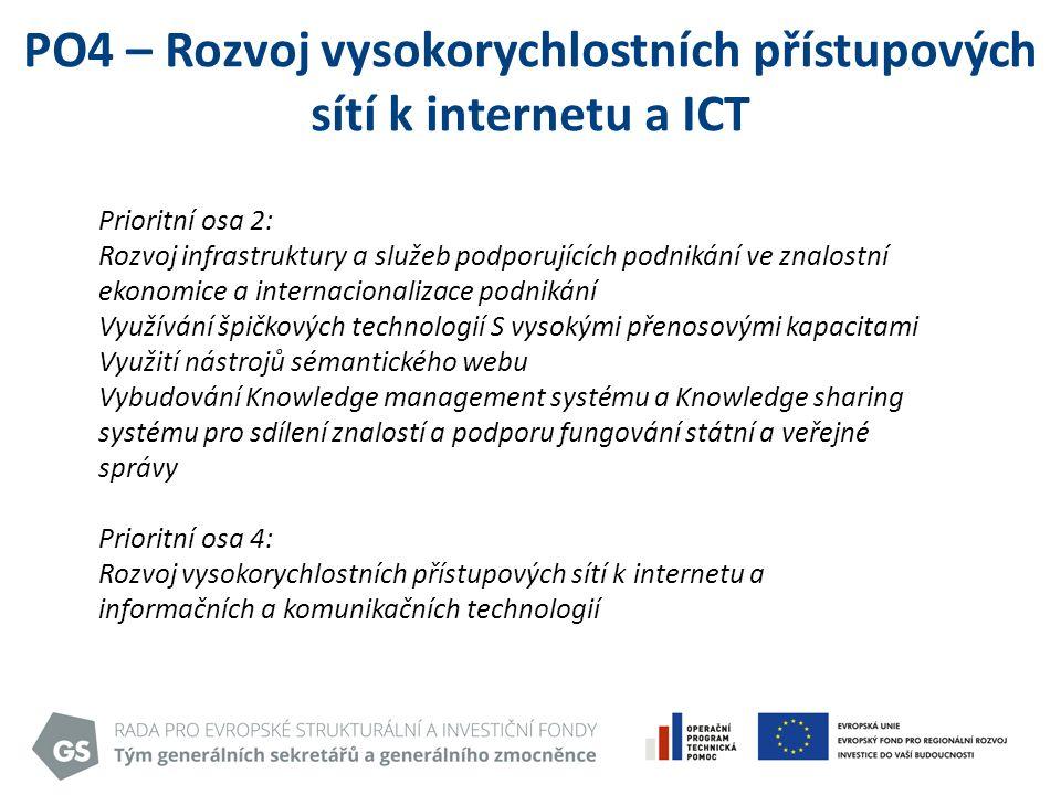PO4 – Rozvoj vysokorychlostních přístupových sítí k internetu a ICT Prioritní osa 2: Rozvoj infrastruktury a služeb podporujících podnikání ve znalost