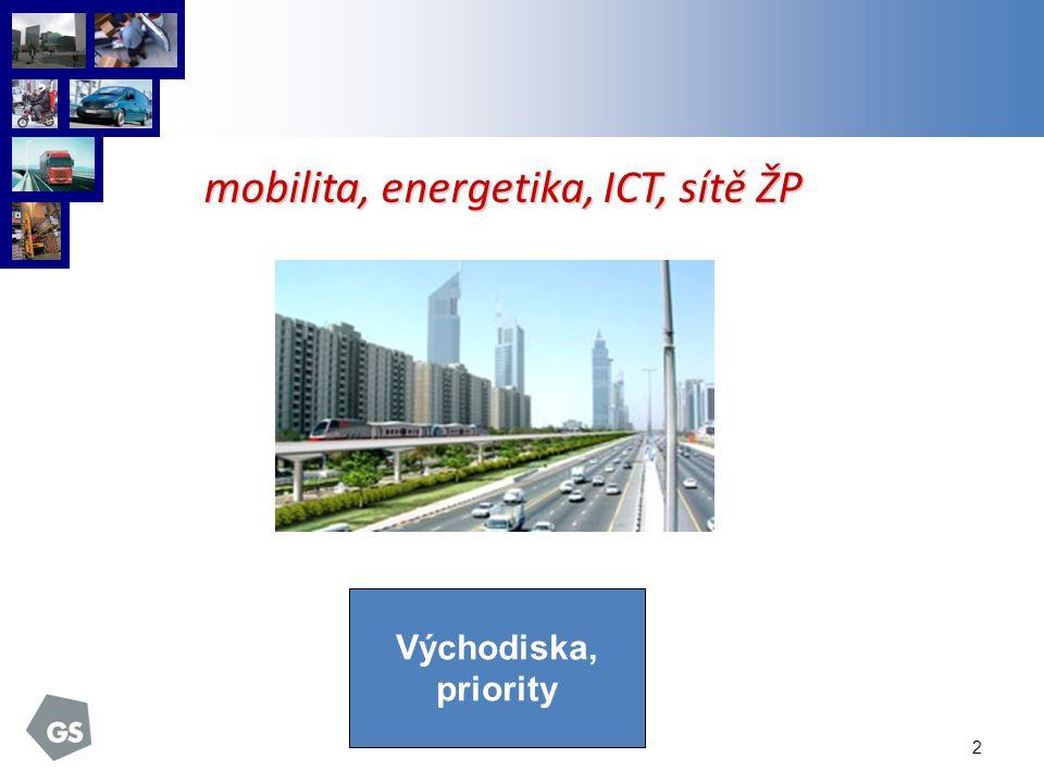 2 mobilita, energetika, ICT, sítě ŽP Východiska, priority