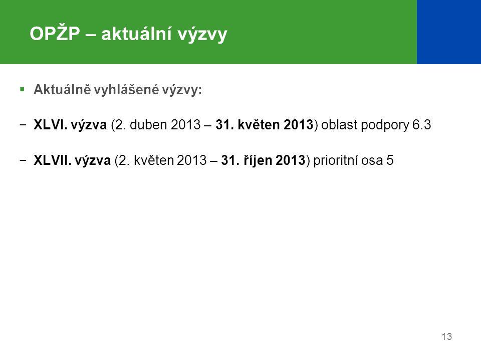 OPŽP – aktuální výzvy  Aktuálně vyhlášené výzvy: −XLVI. výzva (2. duben 2013 – 31. květen 2013) oblast podpory 6.3 −XLVII. výzva (2. květen 2013 – 31