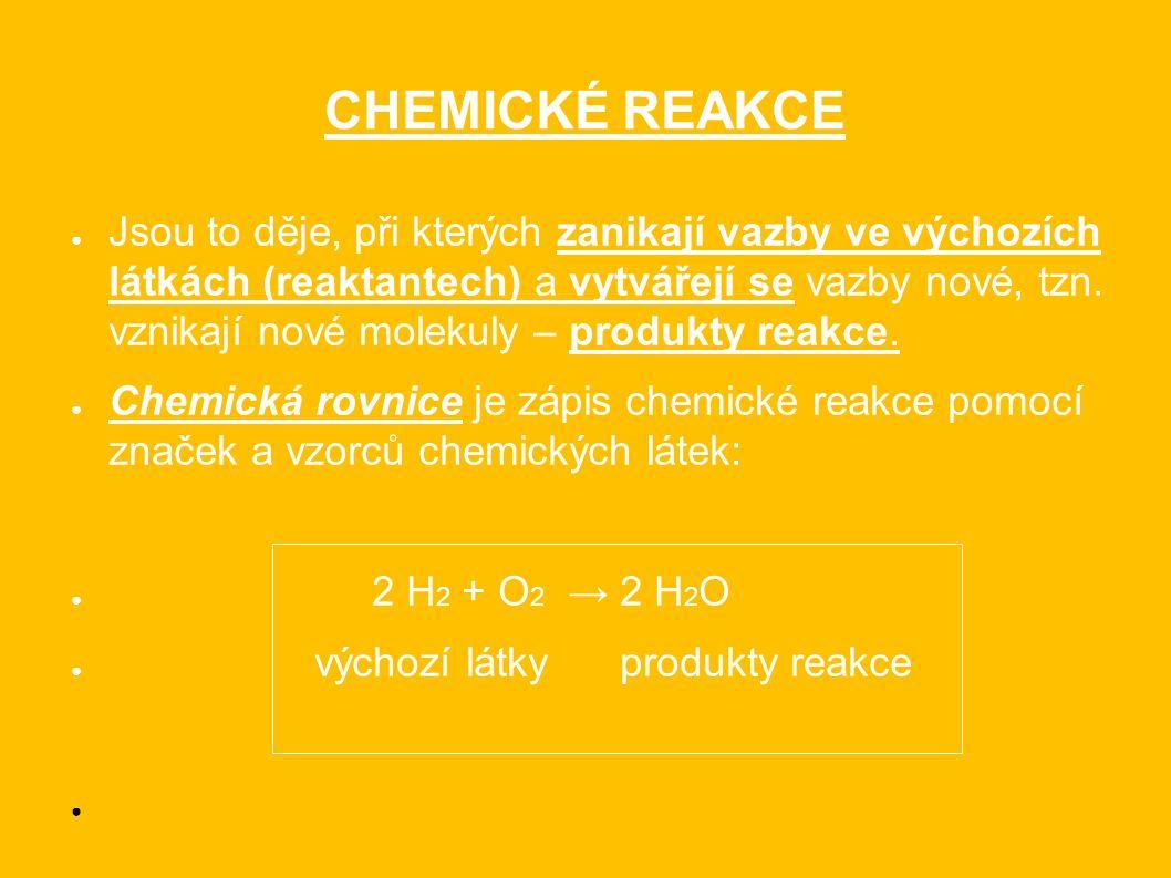 CHEMICKÉ REAKCE ● Jsou to děje, při kterých zanikají vazby ve výchozích látkách (reaktantech) a vytvářejí se vazby nové, tzn. vznikají nové molekuly –