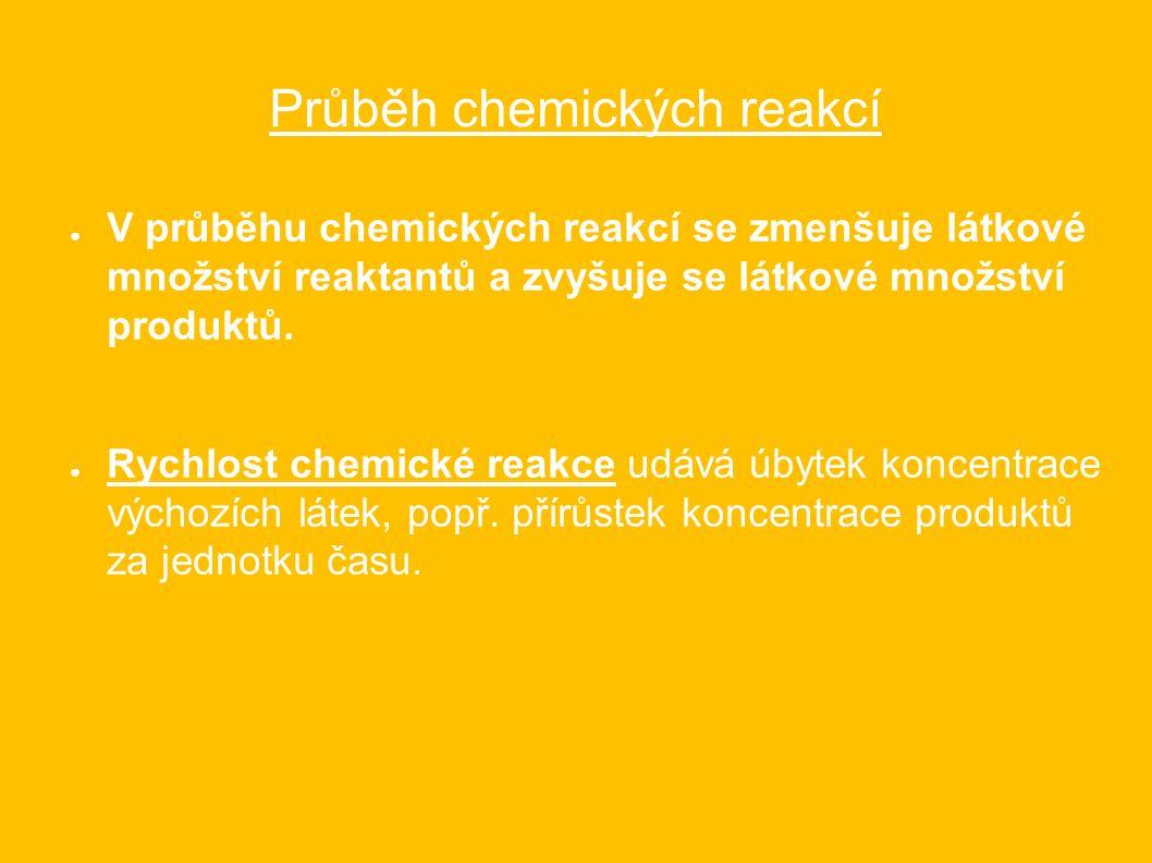Průběh chemických reakcí ● V průběhu chemických reakcí se zmenšuje látkové množství reaktantů a zvyšuje se látkové množství produktů. ● Rychlost chemi