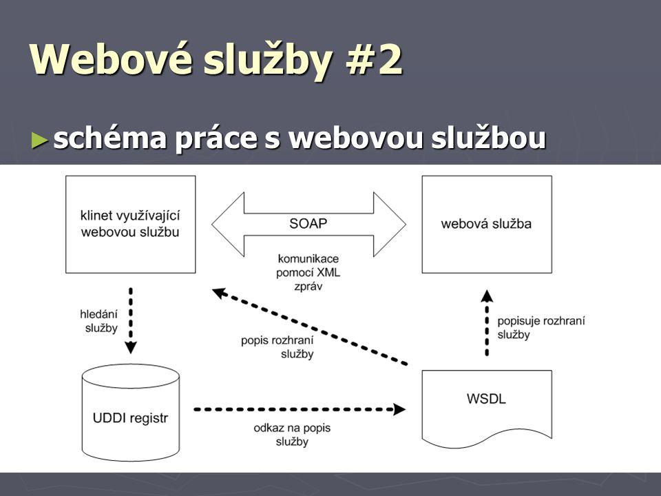 Webové služby #2 ► schéma práce s webovou službou