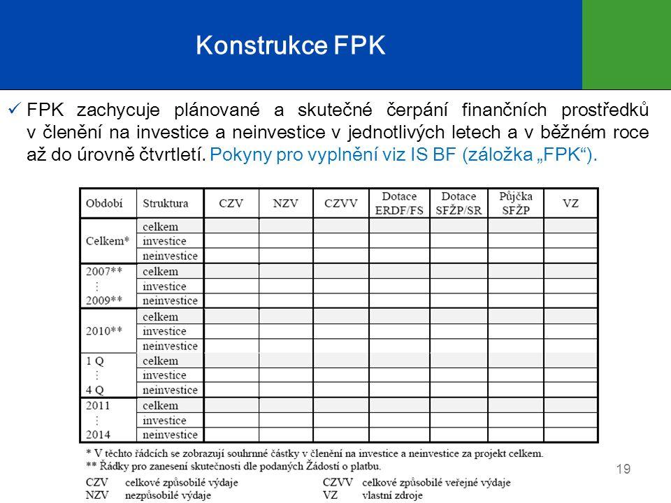 Konstrukce FPK FPK zachycuje plánované a skutečné čerpání finančních prostředků v členění na investice a neinvestice v jednotlivých letech a v běžném