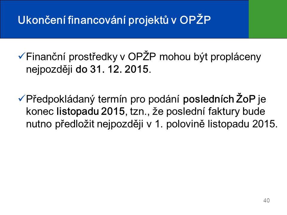 Ukončení financování projektů v OPŽP Finanční prostředky v OPŽP mohou být propláceny nejpozději do 31. 12. 2015. Předpokládaný termín pro podání posle