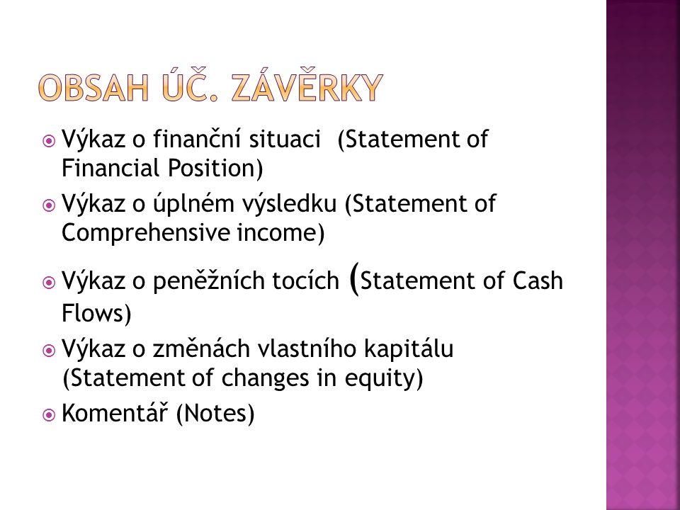  Výkaz o finanční situaci (Statement of Financial Position)  Výkaz o úplném výsledku (Statement of Comprehensive income)  Výkaz o peněžních tocích ( Statement of Cash Flows)  Výkaz o změnách vlastního kapitálu (Statement of changes in equity)  Komentář (Notes)