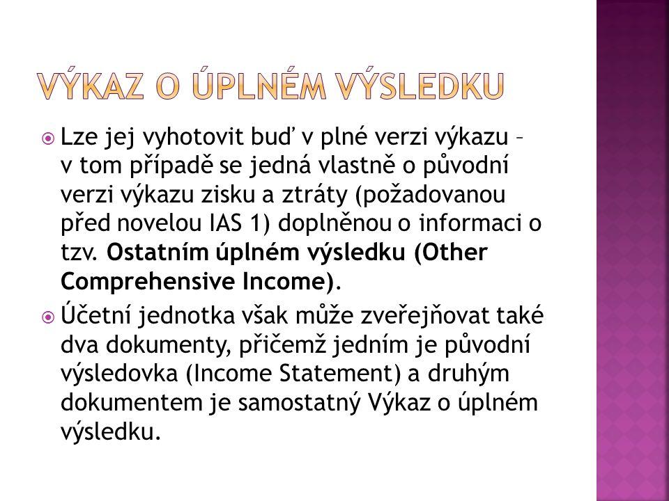 """VÝNOSY (Income): Tržby (Revenues) """"Zisky resp."""