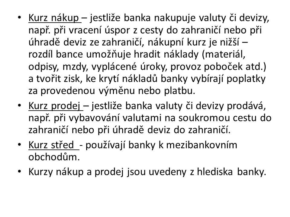 Kurz nákup – jestliže banka nakupuje valuty či devizy, např.