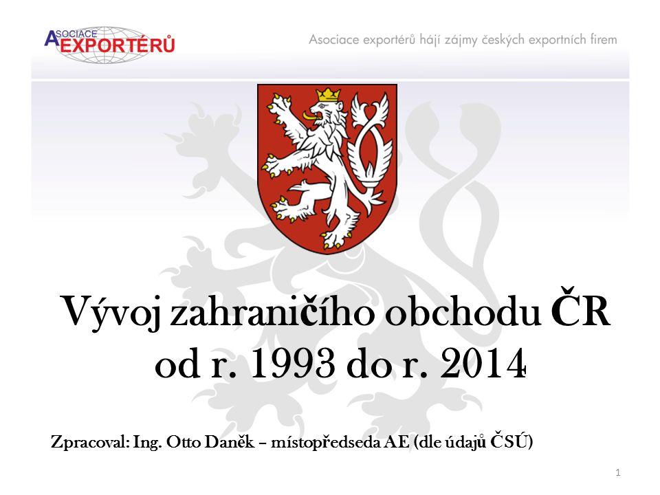 Vývoj zahrani č ího obchodu Č R od r. 1993 do r. 2014 Zpracoval: Ing.