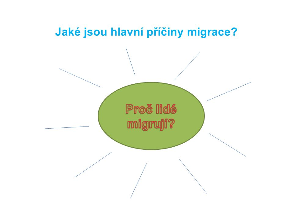 Jaké jsou hlavní příčiny migrace?
