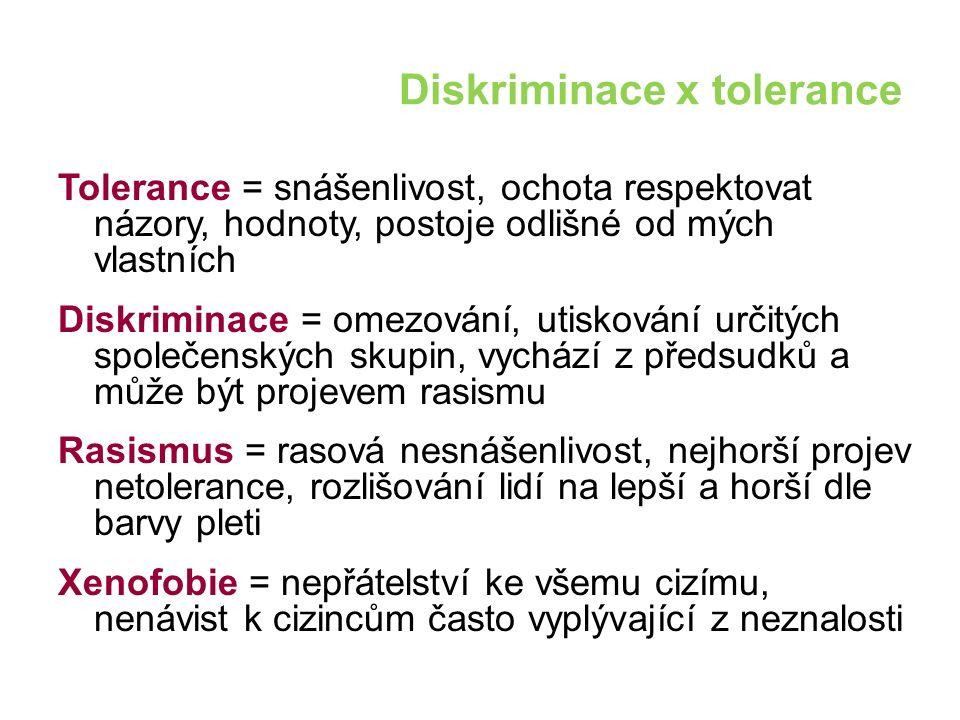 Diskriminace x tolerance Tolerance = snášenlivost, ochota respektovat názory, hodnoty, postoje odlišné od mých vlastních Diskriminace = omezování, uti