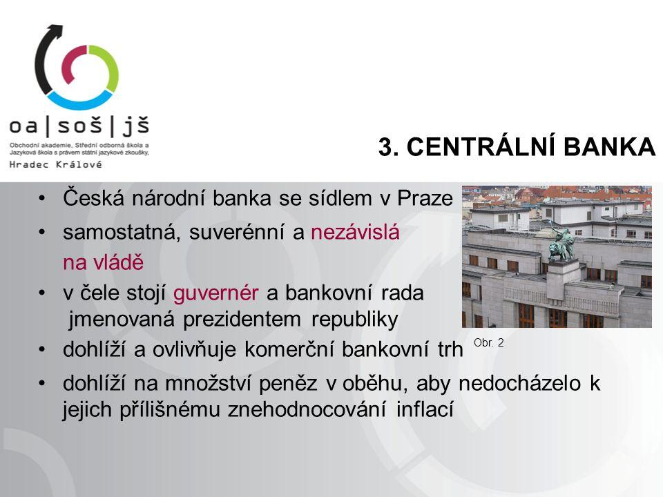3. CENTRÁLNÍ BANKA Česká národní banka se sídlem v Praze samostatná, suverénní a nezávislá na vládě v čele stojí guvernér a bankovní rada jmenovaná pr