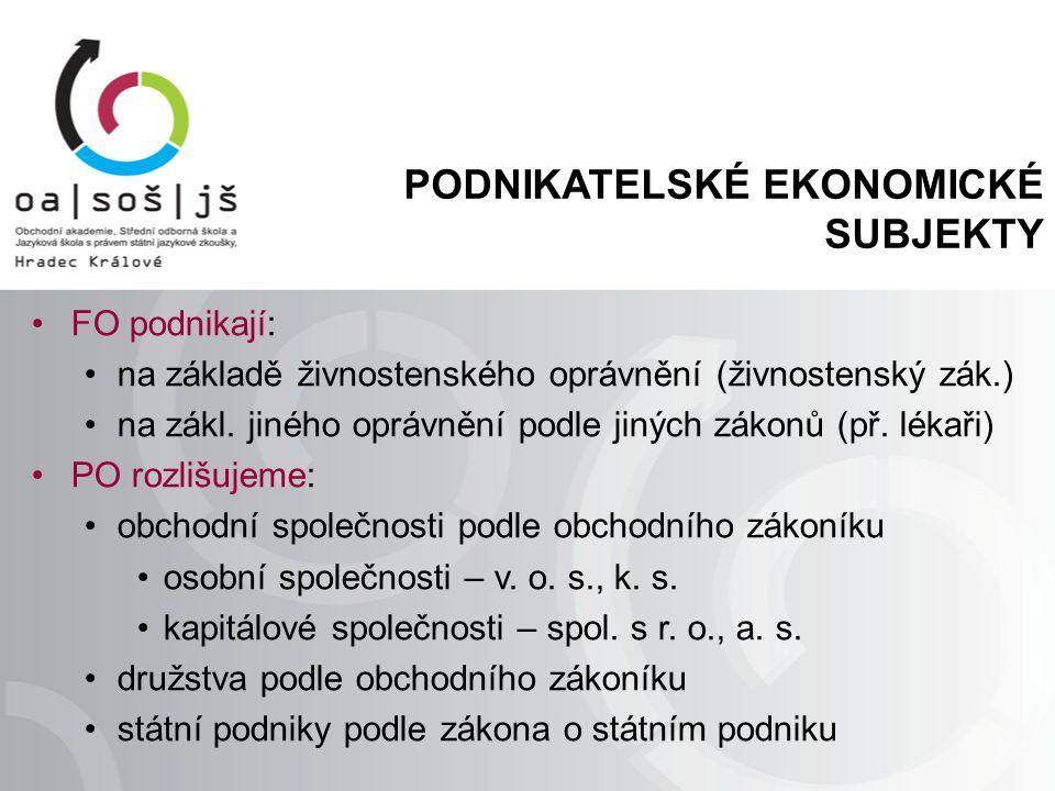 PODNIKATELSKÉ EKONOMICKÉ SUBJEKTY FO podnikají: na základě živnostenského oprávnění (živnostenský zák.) na zákl.