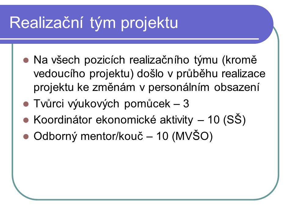 Realizační tým projektu Na všech pozicích realizačního týmu (kromě vedoucího projektu) došlo v průběhu realizace projektu ke změnám v personálním obsazení Tvůrci výukových pomůcek – 3 Koordinátor ekonomické aktivity – 10 (SŠ) Odborný mentor/kouč – 10 (MVŠO)
