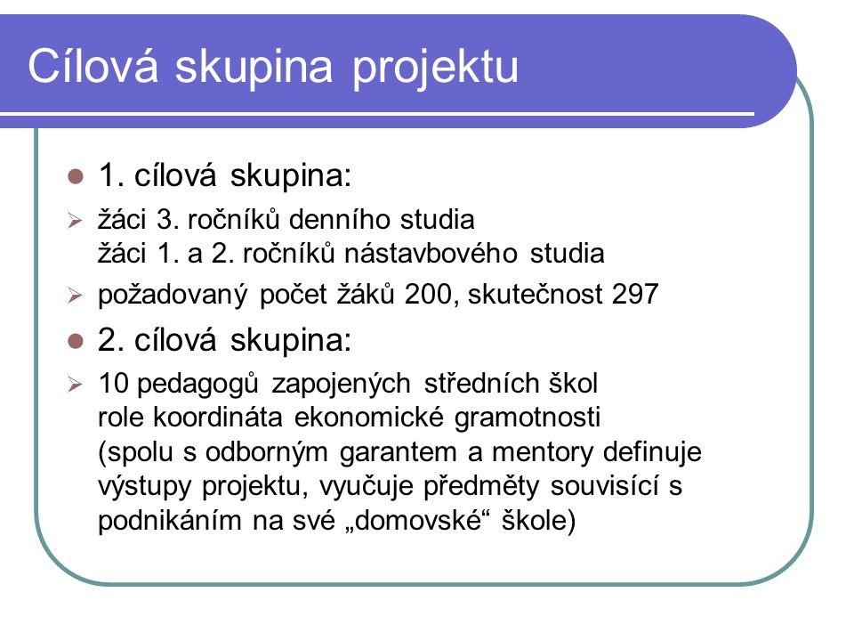 Cílová skupina projektu 1. cílová skupina:  žáci 3.