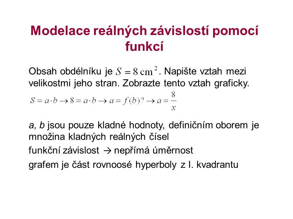 Modelace reálných závislostí pomocí funkcí Obsah obdélníku je.
