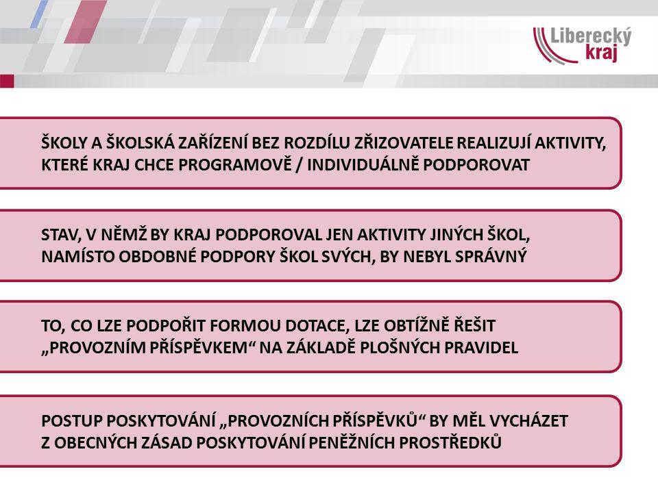 PROSTOR PRO DOTAZY LEOŠ KŘEČEK leos.krecek@kraj-lbc.cz 485 226 647 I 739 541 530