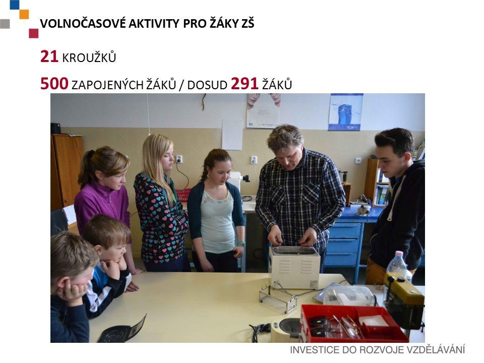VOLNOČASOVÉ AKTIVITY PRO ŽÁKY ZŠ 21 KROUŽKŮ 500 ZAPOJENÝCH ŽÁKŮ / DOSUD 291 ŽÁKŮ