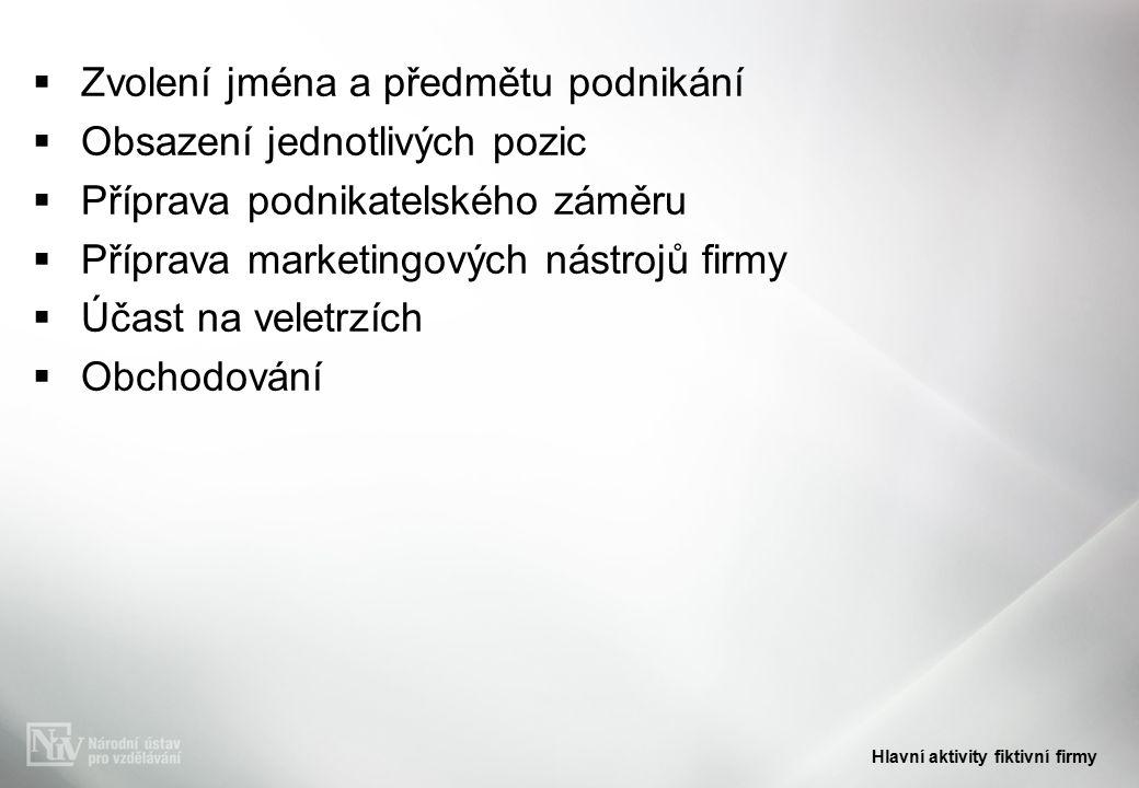  Zvolení jména a předmětu podnikání  Obsazení jednotlivých pozic  Příprava podnikatelského záměru  Příprava marketingových nástrojů firmy  Účast