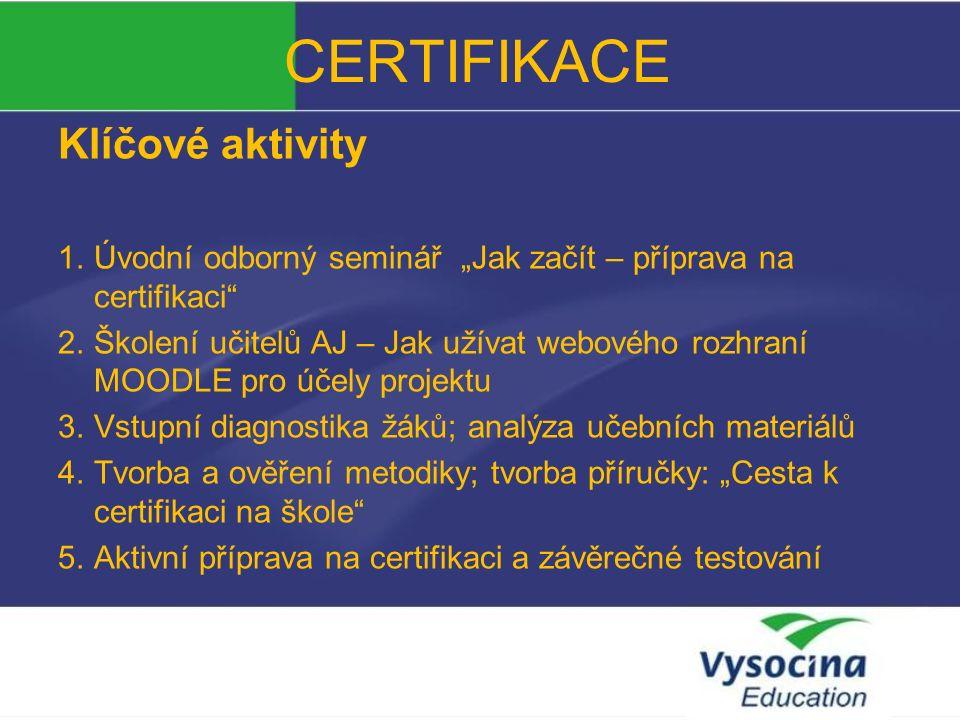 CERTIFIKACE Spolupracující školy Odborná literatura pro učitele V rámci 3.aktivity: ředitelé – 30 hod.