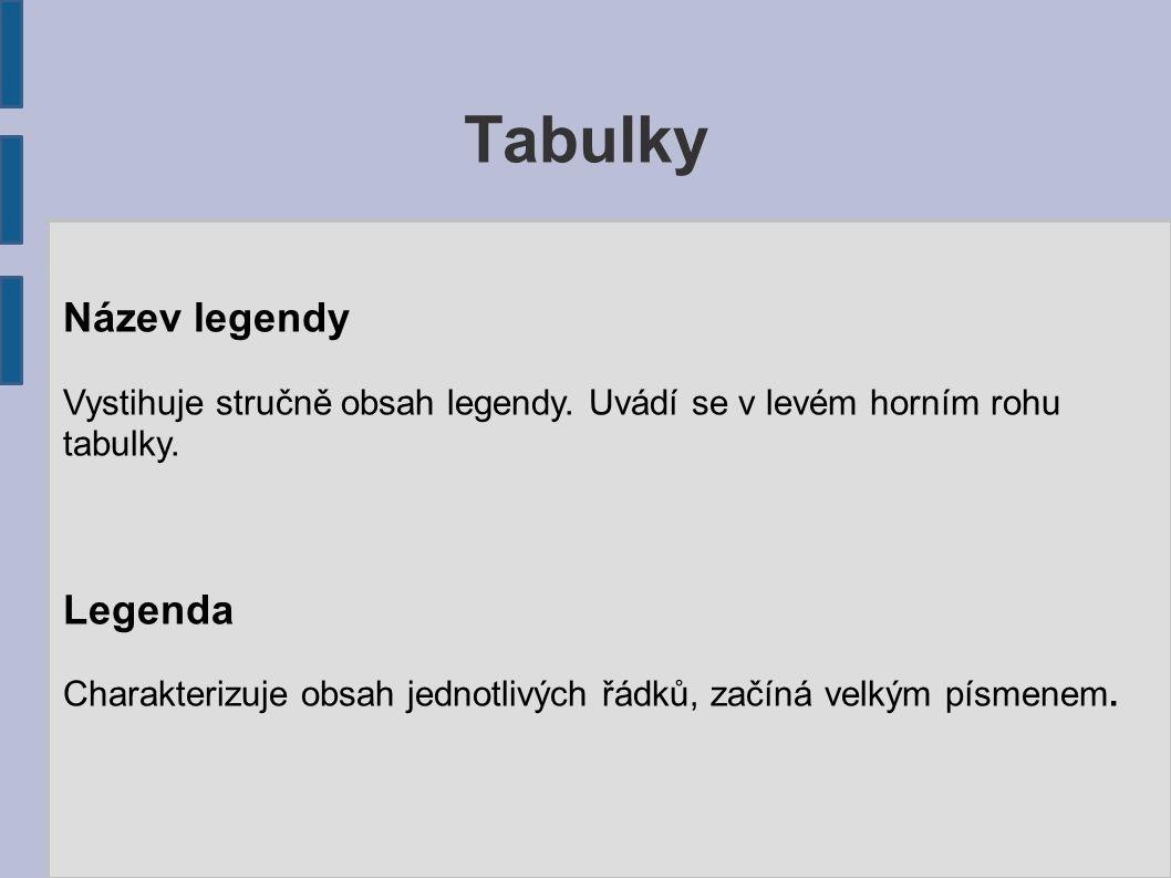 Tabulky Název legendy Vystihuje stručně obsah legendy. Uvádí se v levém horním rohu tabulky. Legenda Charakterizuje obsah jednotlivých řádků, začíná v