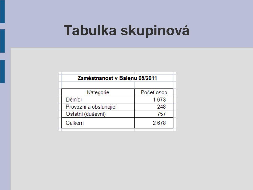 Tabulky Parametry tlakového čerpadla řady DEEP Název tabulky Hlavička Název legendy Pozn.: Nábídka platná pro rok 2009 LegendaPoznámka