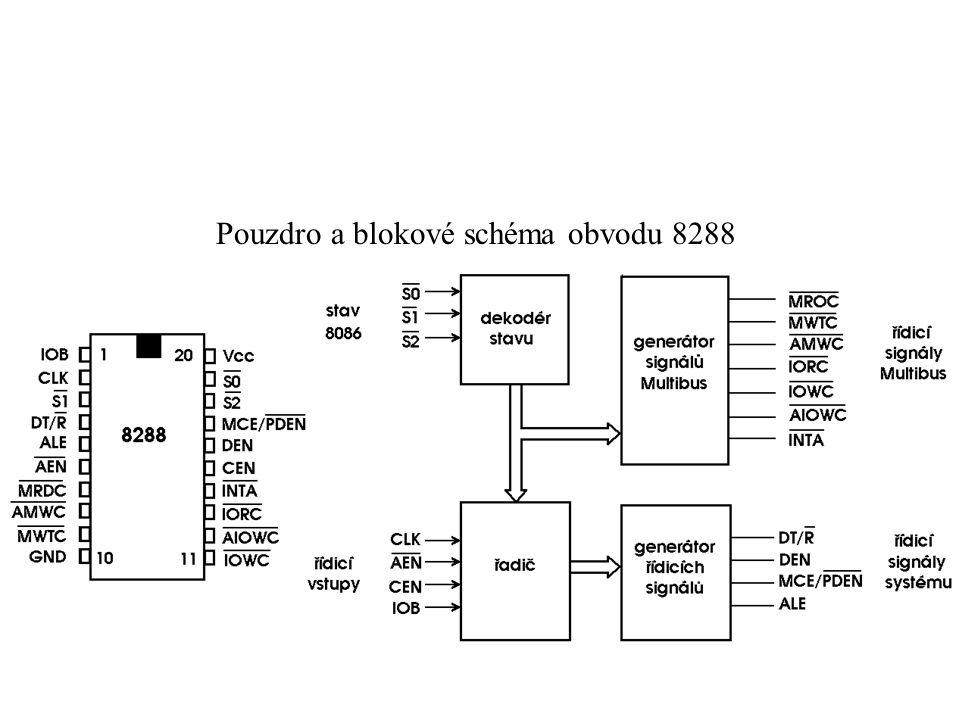 Pouzdro a blokové schéma obvodu 8288