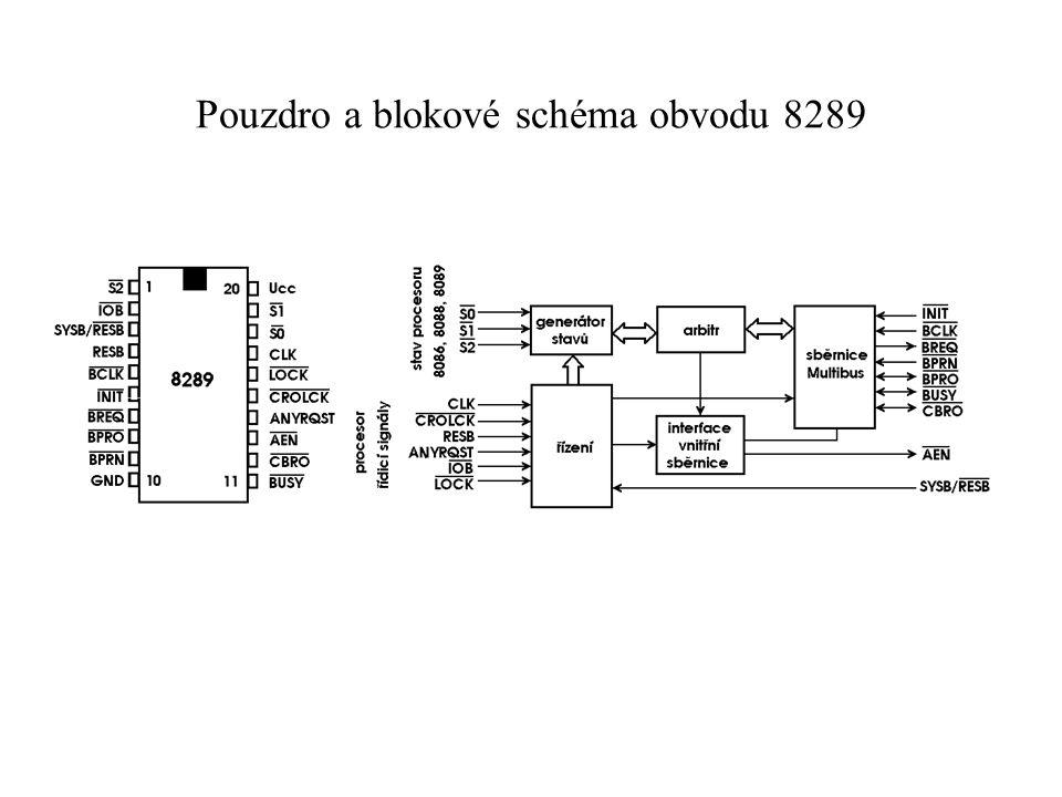 Pouzdro a blokové schéma obvodu 8289