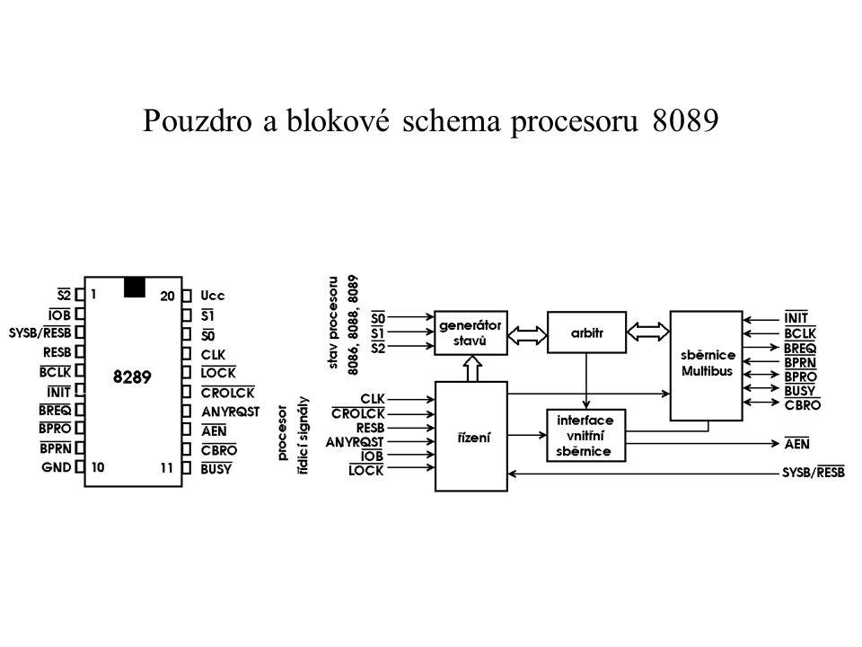 Pouzdro a blokové schema procesoru 8089