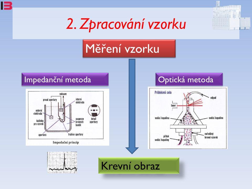 Měření vzorku Impedanční metoda Optická metoda Krevní obraz 2. Zpracování vzorku