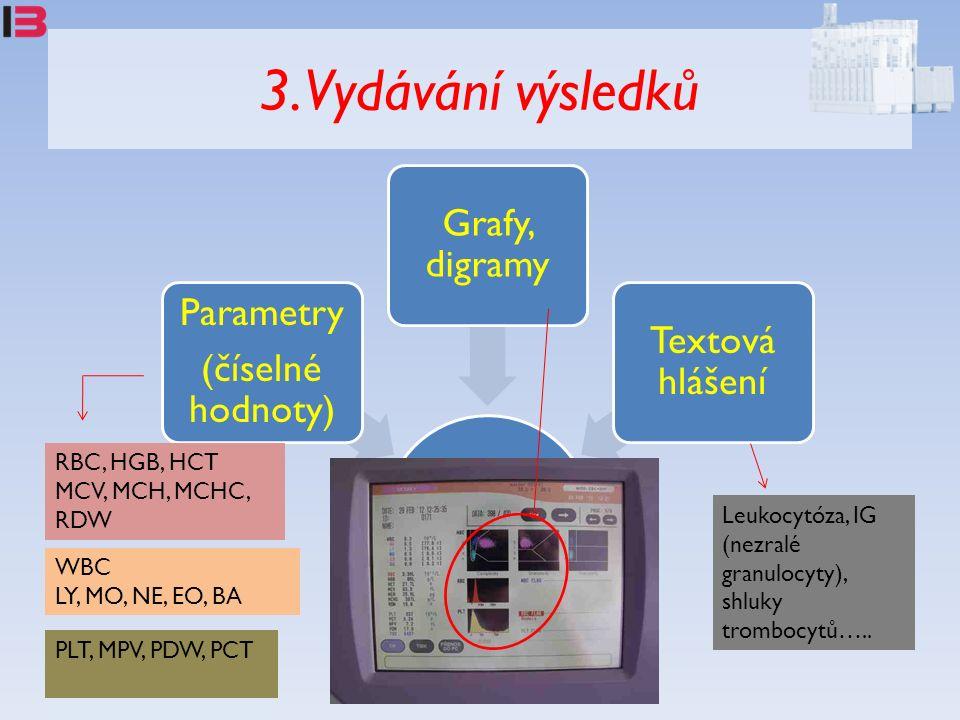 3. Vydávání výsledků Parametry (číselné hodnoty) Grafy, digramy Textová hlášení RBC, HGB, HCT MCV, MCH, MCHC, RDW WBC LY, MO, NE, EO, BA PLT, MPV, PDW
