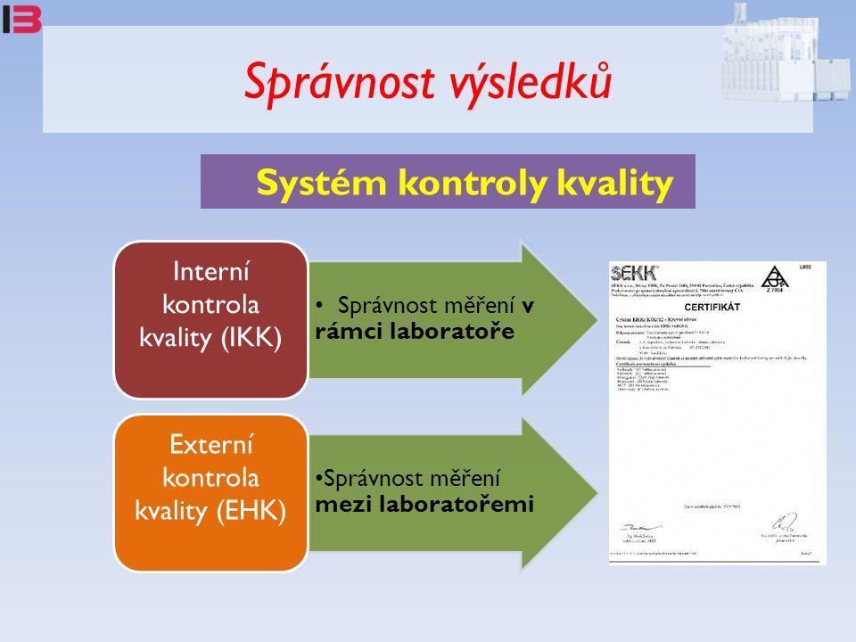 Systém kontroly kvality Správnost měření v rámci laboratoře Interní kontrola kvality (IKK) Správnost měření mezi laboratořemi Externí kontrola kvality
