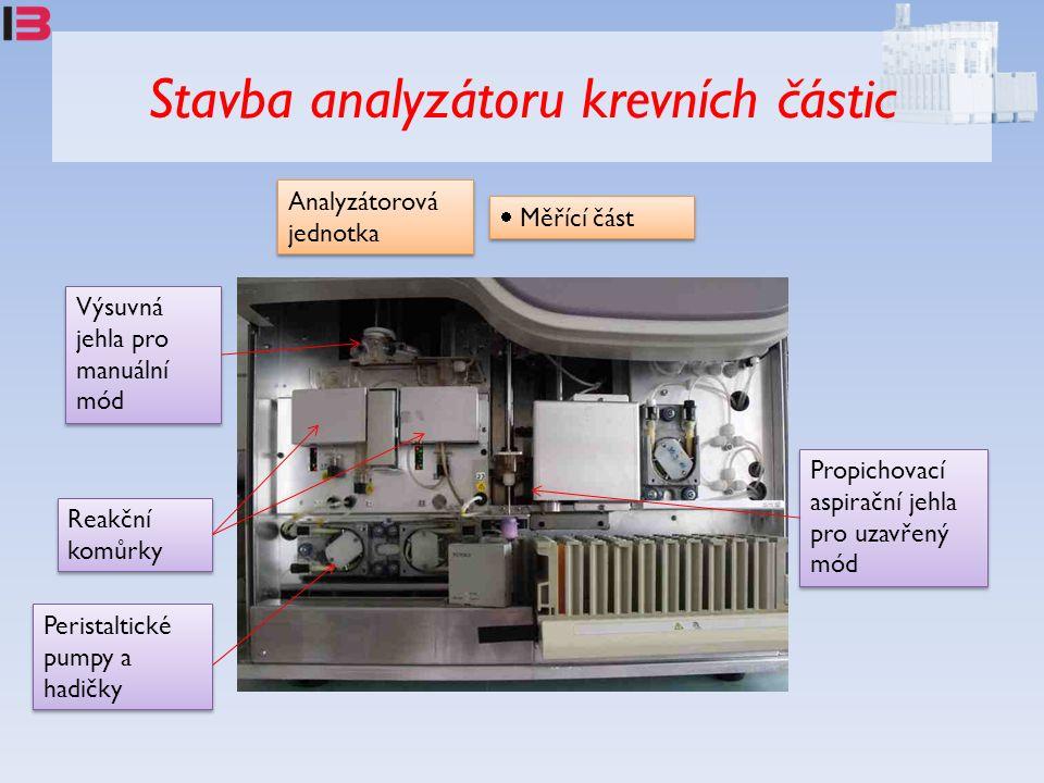 Stavba analyzátoru krevních částic Výsuvná jehla pro manuální mód  Měřící část Analyzátorová jednotka Propichovací aspirační jehla pro uzavřený mód R