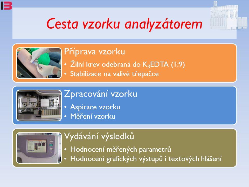 Cesta vzorku analyzátorem Příprava vzorku Žilní krev odebraná do K 3 EDTA (1:9) Stabilizace na valivé třepačce Zpracování vzorku Aspirace vzorku Měření vzorku Vydávání výsledků Hodnocení měřených parametrů Hodnocení grafických výstupů i textových hlášení