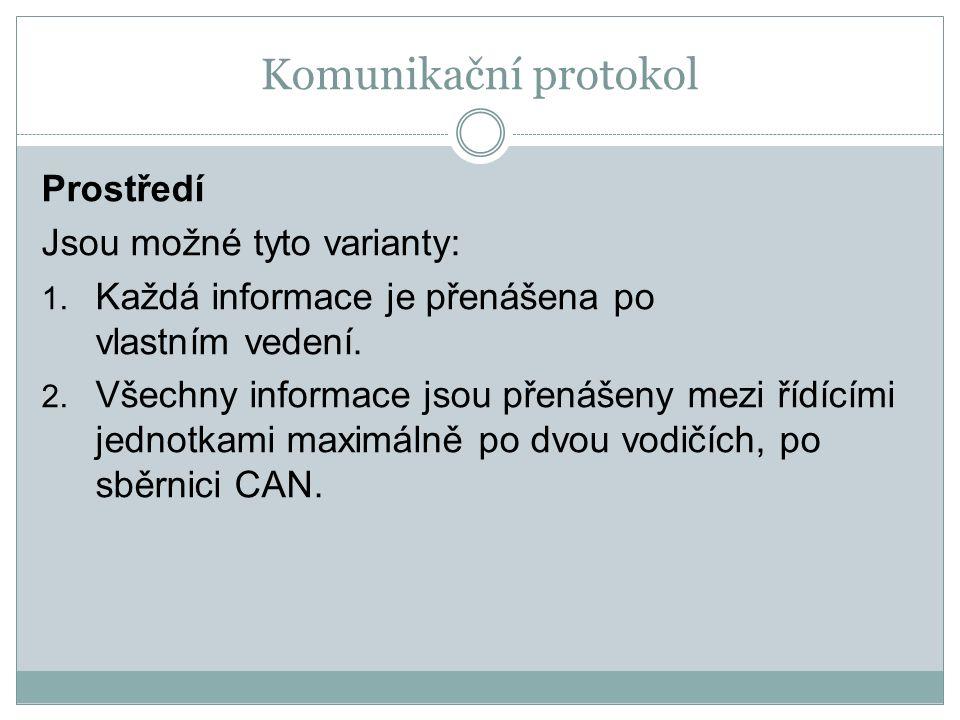 Komunikační protokol Prostředí Jsou možné tyto varianty: 1.