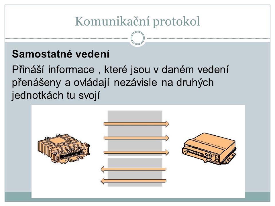 Komunikační protokol Samostatné vedení Přináší informace, které jsou v daném vedení přenášeny a ovládají nezávisle na druhých jednotkách tu svojí