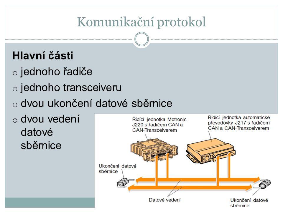 Komunikační protokol Hlavní části o jednoho řadiče o jednoho transceiveru o dvou ukončení datové sběrnice o dvou vedení datové sběrnice