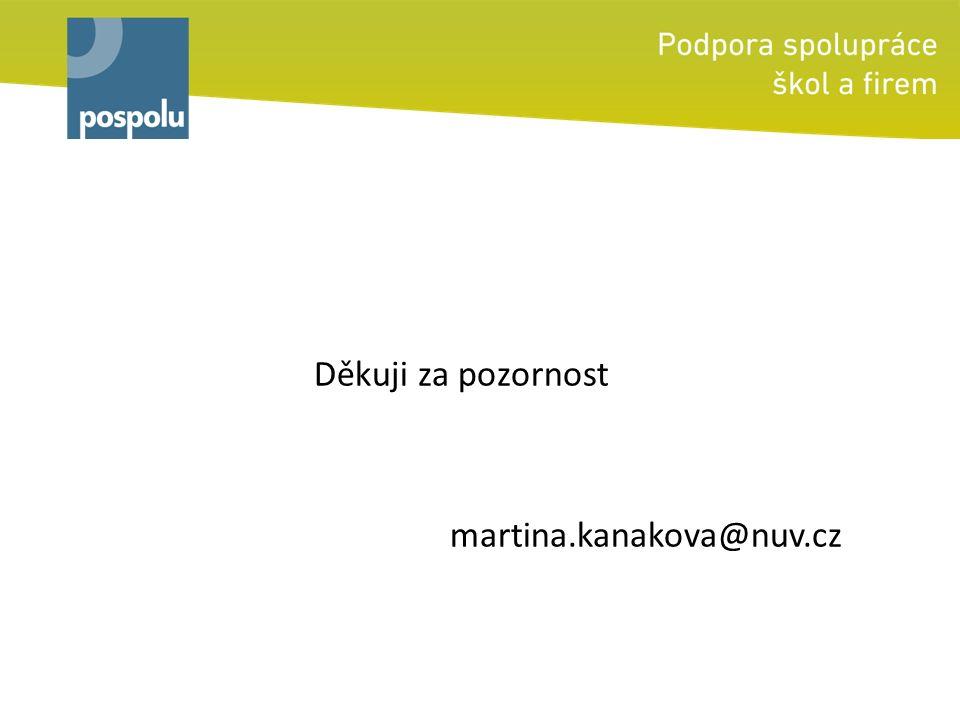 Děkuji za pozornost martina.kanakova@nuv.cz