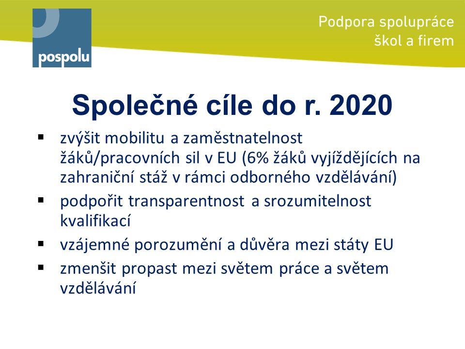 Společné cíle do r. 2020  zvýšit mobilitu a zaměstnatelnost žáků/pracovních sil v EU (6% žáků vyjíždějících na zahraniční stáž v rámci odborného vzdě