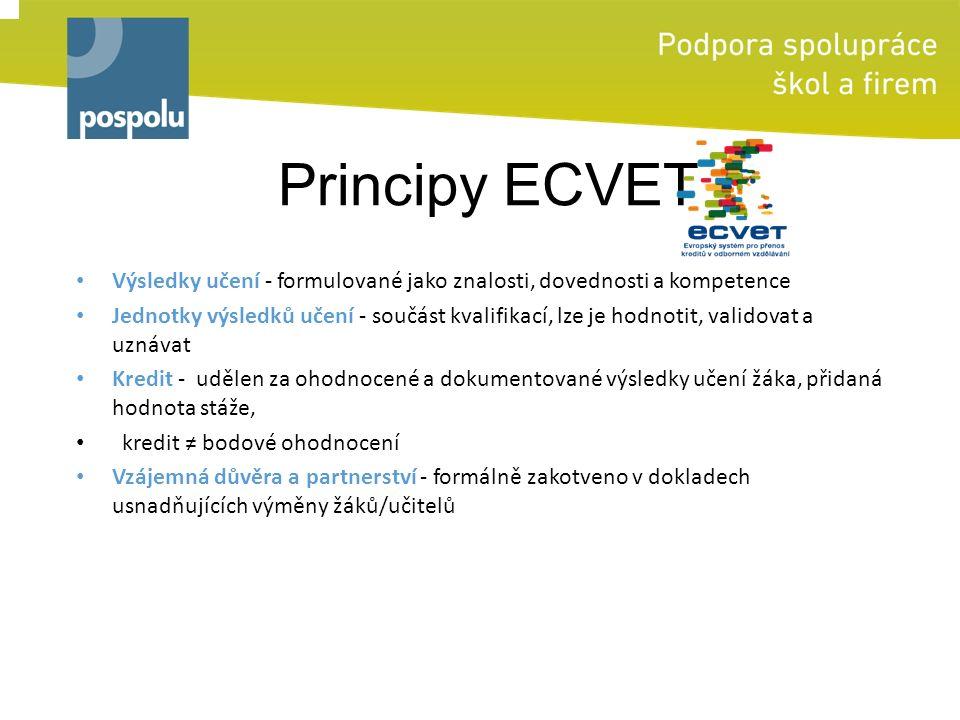 Principy ECVET Výsledky učení - formulované jako znalosti, dovednosti a kompetence Jednotky výsledků učení - součást kvalifikací, lze je hodnotit, val