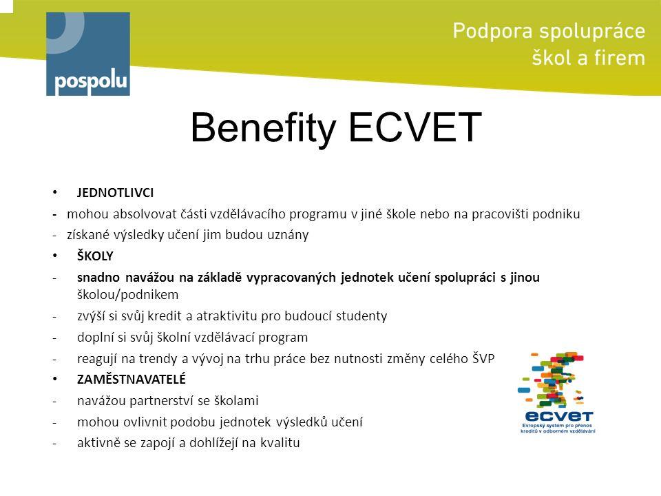 Benefity ECVET JEDNOTLIVCI - mohou absolvovat části vzdělávacího programu v jiné škole nebo na pracovišti podniku - získané výsledky učení jim budou u