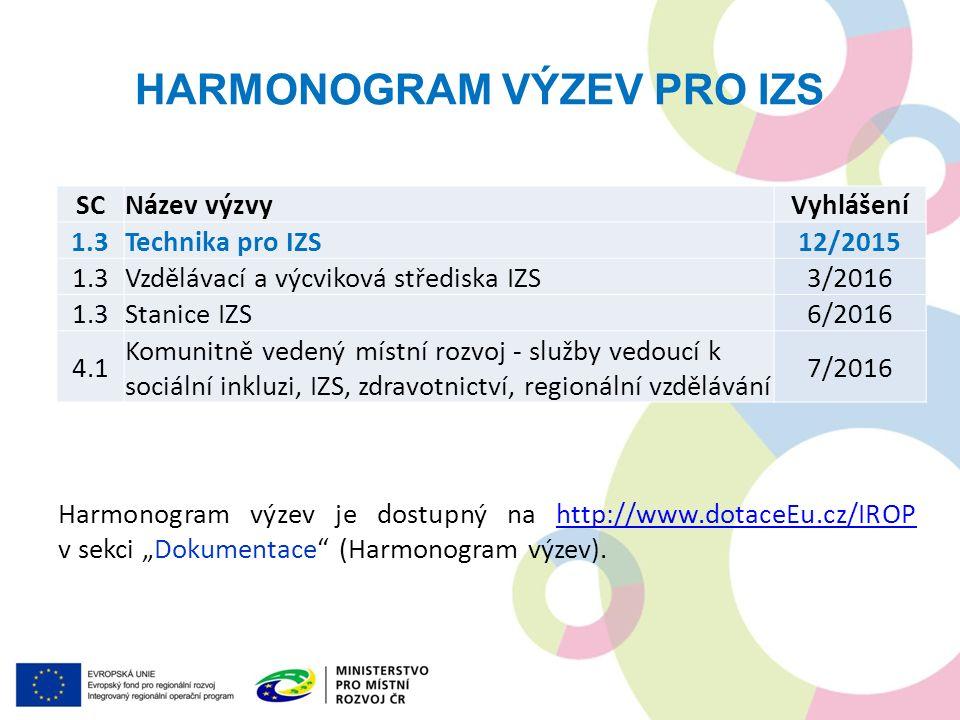 """HARMONOGRAM VÝZEV PRO IZS SCNázev výzvyVyhlášení 1.3Technika pro IZS12/2015 1.3Vzdělávací a výcviková střediska IZS3/2016 1.3Stanice IZS6/2016 4.1 Komunitně vedený místní rozvoj - služby vedoucí k sociální inkluzi, IZS, zdravotnictví, regionální vzdělávání 7/2016 Harmonogram výzev je dostupný na http://www.dotaceEu.cz/IROP v sekci """"Dokumentace (Harmonogram výzev).http://www.dotaceEu.cz/IROP"""