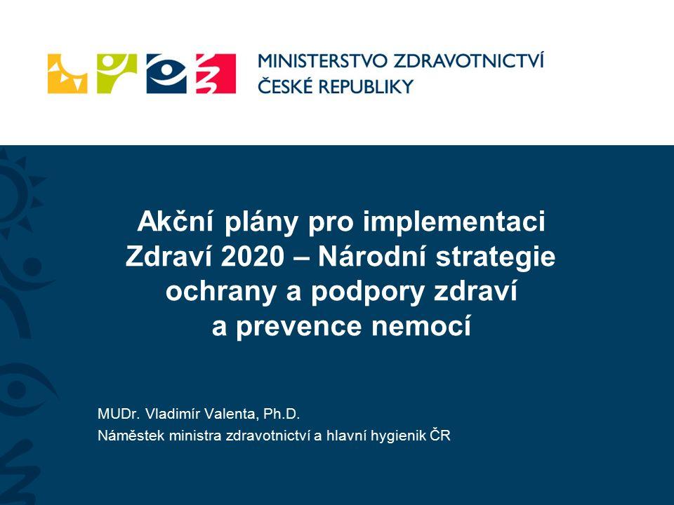Akční plány pro implementaci Zdraví 2020 – Národní strategie ochrany a podpory zdraví a prevence nemocí MUDr.