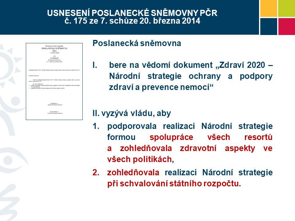 USNESENÍ POSLANECKÉ SNĚMOVNY PČR č. 175 ze 7. schůze 20.
