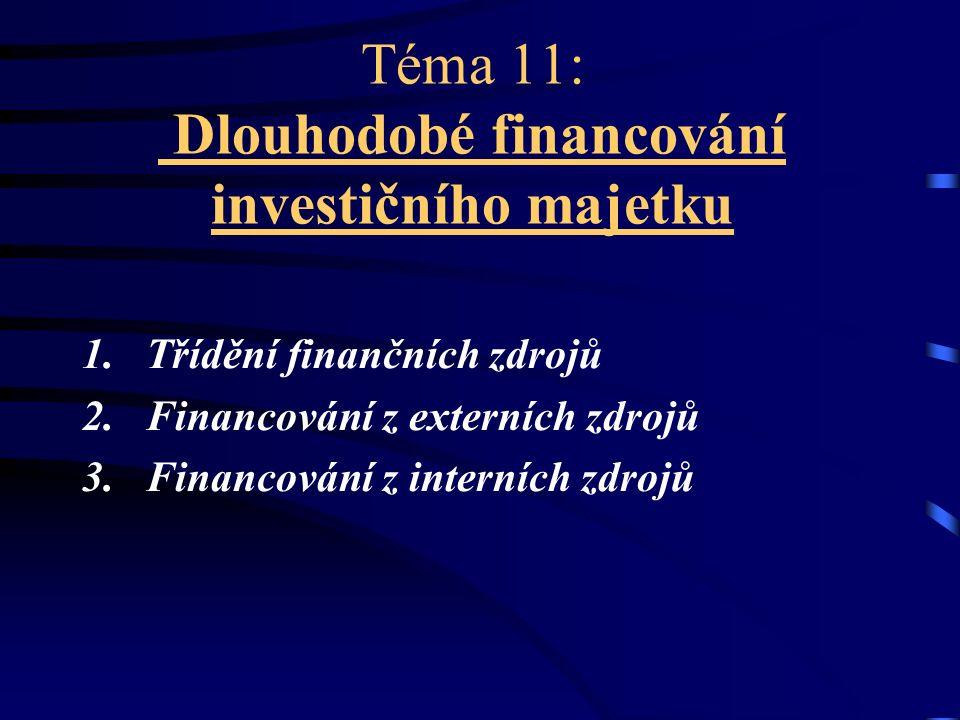 Téma 11: Dlouhodobé financování investičního majetku 1.