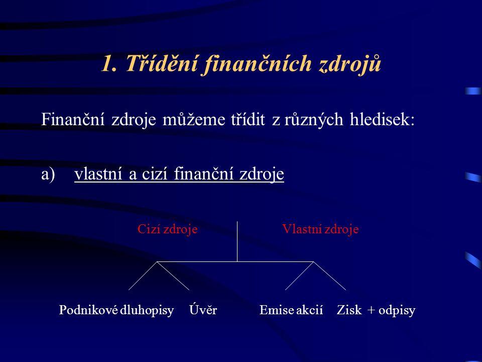 1. Třídění finančních zdrojů Finanční zdroje můžeme třídit z různých hledisek: a) vlastní a cizí finanční zdroje Cizí zdrojeVlastní zdroje Podnikové d