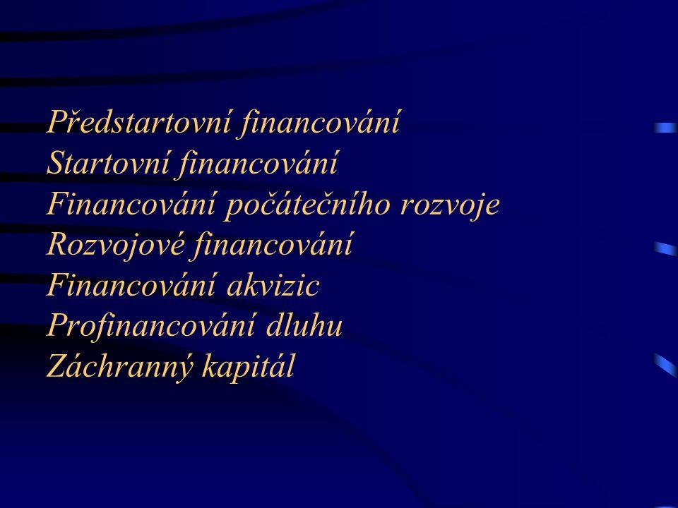 Financování pomocí vydání dluhopisů Dluhopis je cenný papír, který vyjadřuje závazek dlužníka (emitenta) vůči majiteli (věřiteli).