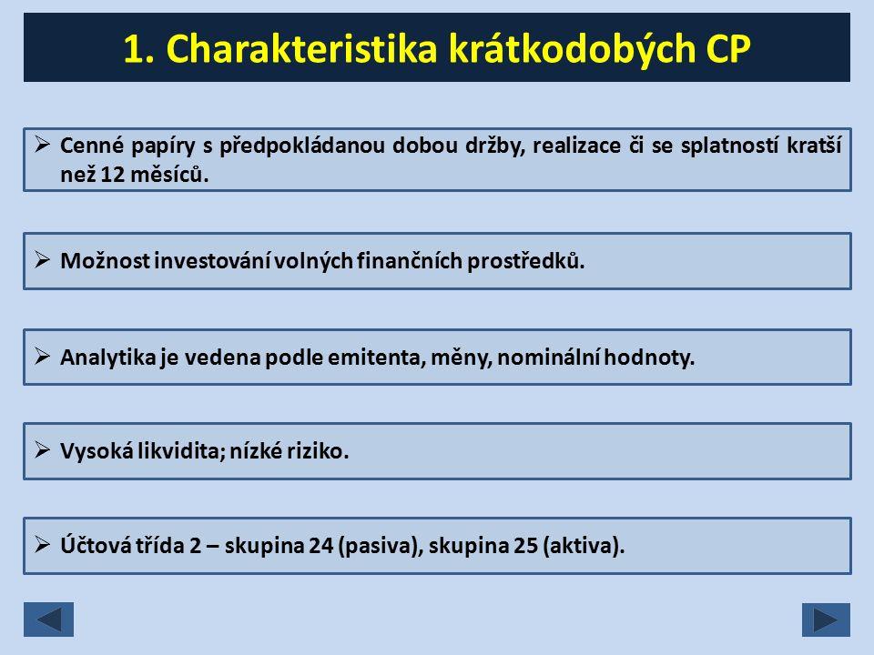 Texty jsou tvorbou autora.Štohl, P.; Klička, V.